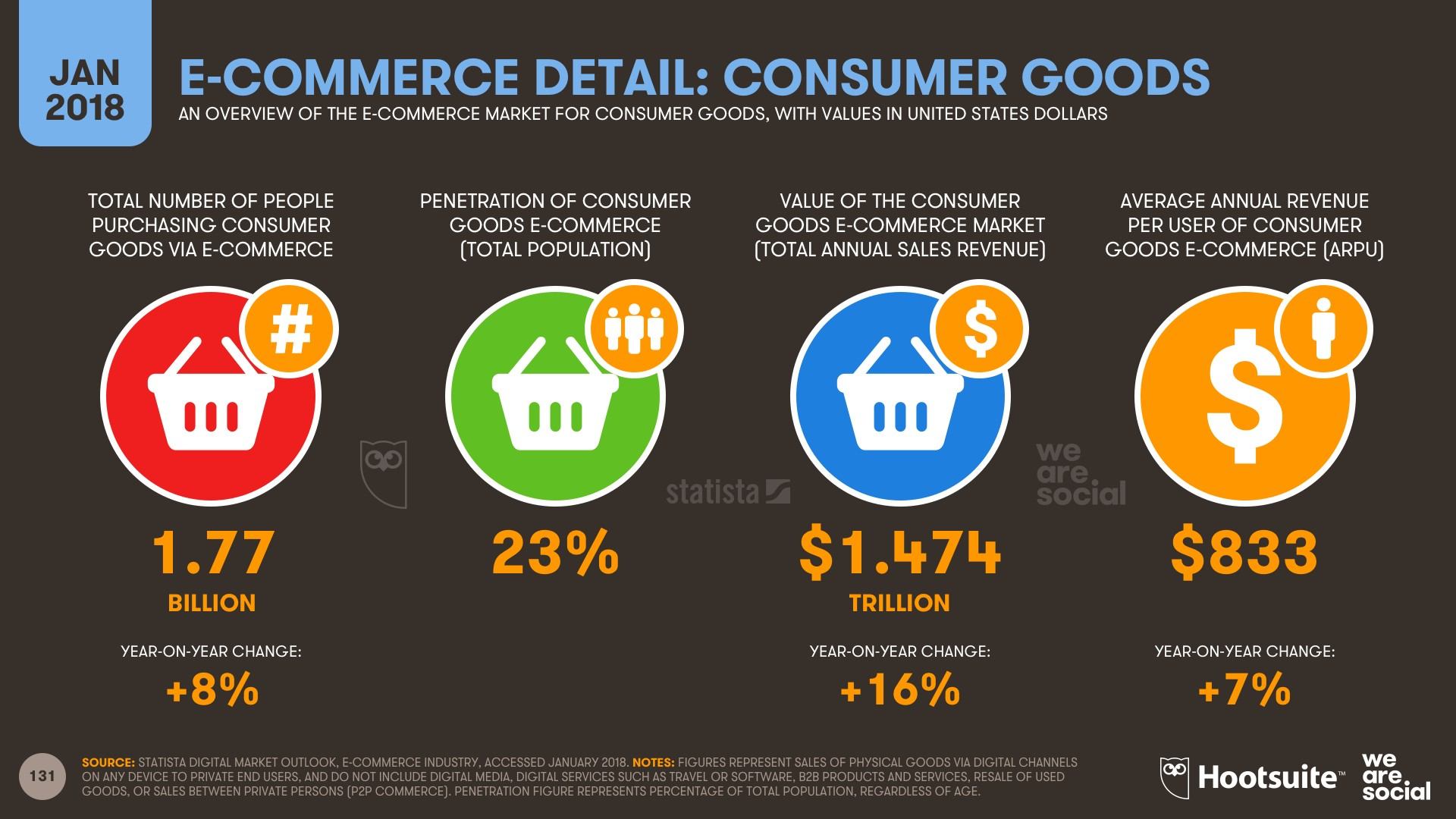 e commerce report A e-commerce and development vi information economy report 2015 chapter iv e-commerce by small and rural enterprises in developing countries.