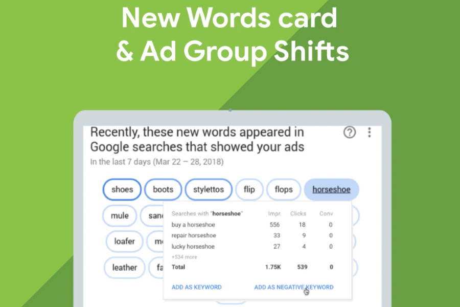 Новинки Google Adwords