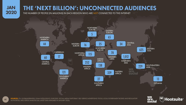 Статистика неподключенных к интернету на 2020 год