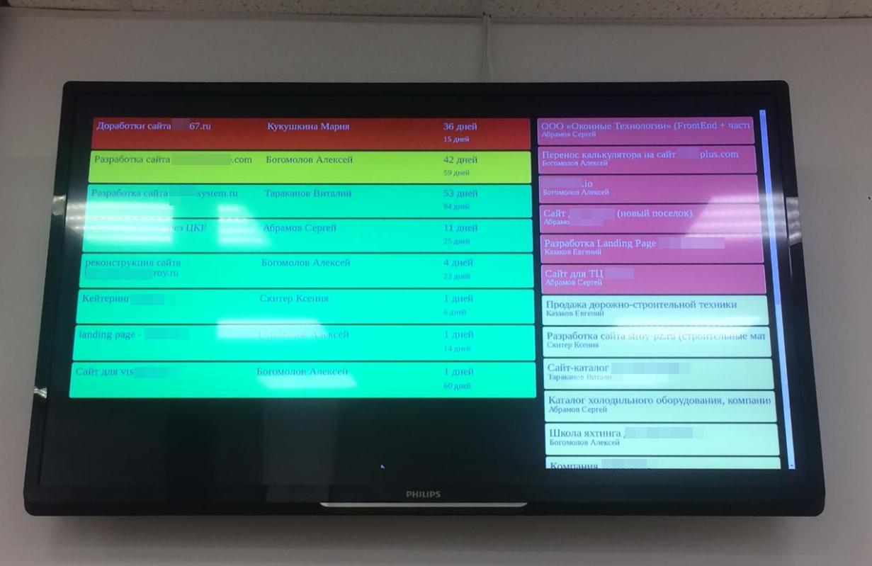 Монитор с данными по проектам