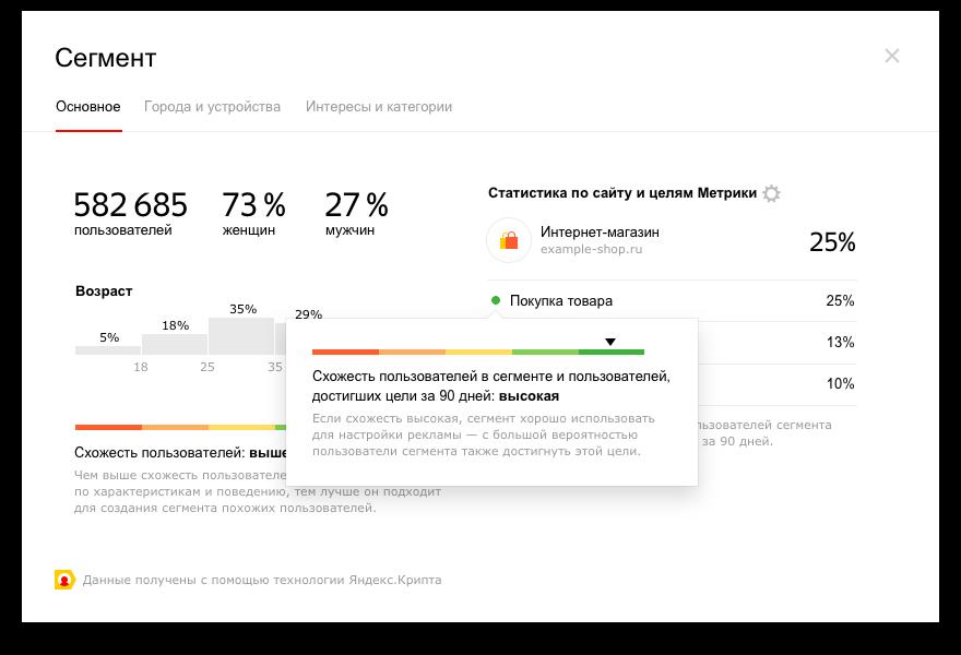 Сегменты в Яндекс.Аудиториях