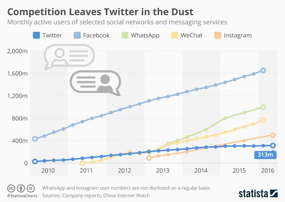 Изображение - Как бренду взаимодействовать с пользователями в интернете social-active-users-by-ye