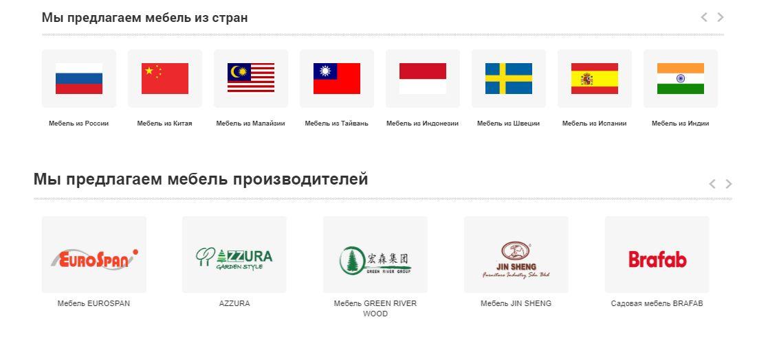 Страны и производители товаров